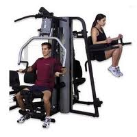What is a Multi Station Home Gym and its Benefits?
